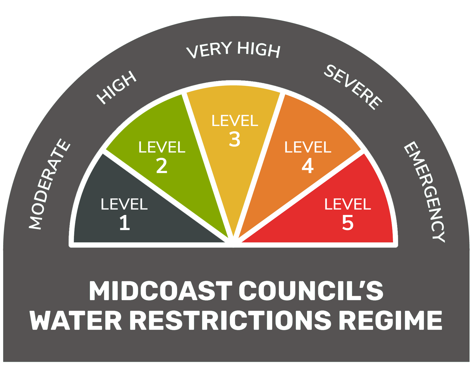 water-restriction-graphic.jpg